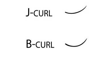 Wimpernextensions – B Curl vs. J Curl